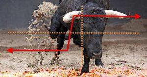 Call Bull Spread