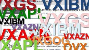 VIX technologie + Akcie