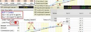 VX Futures – Volatility Spread – III.