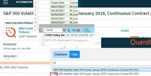VX Futures – Volatility Spread – I.