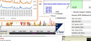 VX Futures – Volatility Spread – IV.