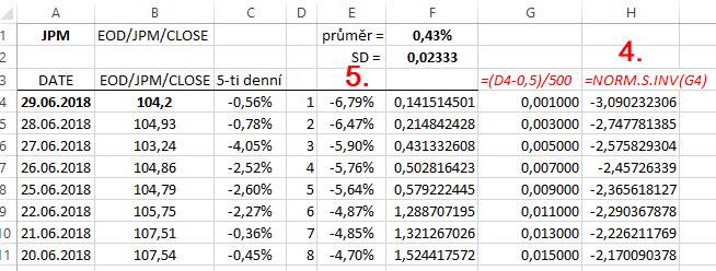 Volatilita a Cenový pohyb – II. – Dobré Trejdy  c) c7646ca9b8