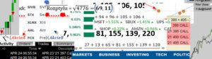 Základy tradingové statistiky – I.